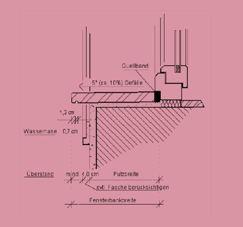 Rudloff Stein & Design